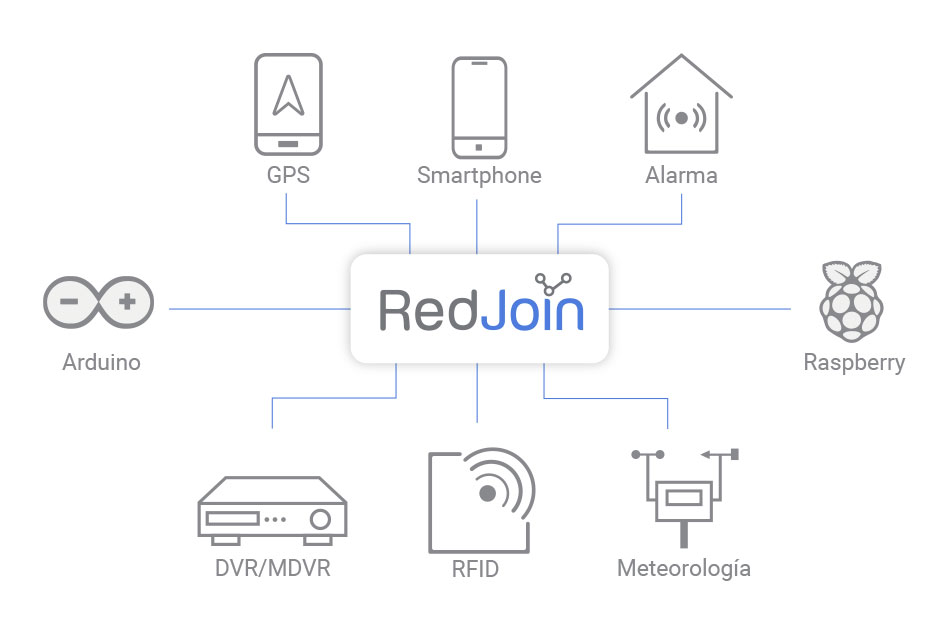 RedJoin---dispositivos--