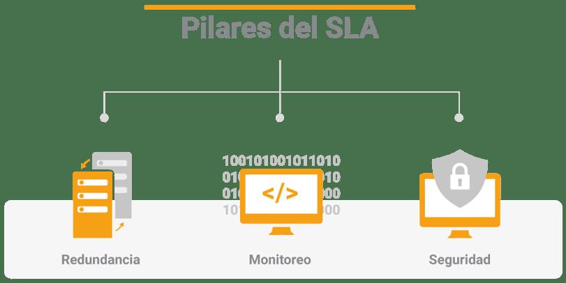 SLA---Infografía-1